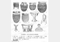 商代早中晚各时期陶器器型和出土地汇总