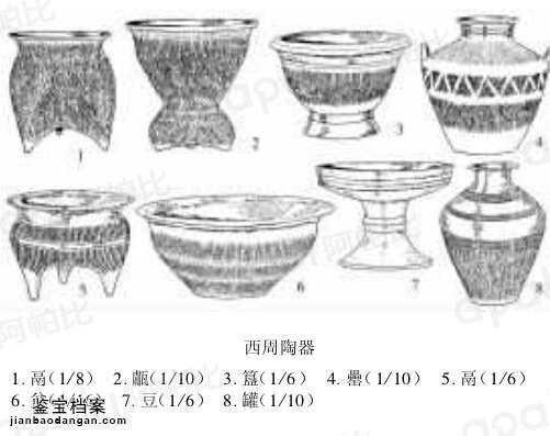 西周文化陶器特征的鉴别