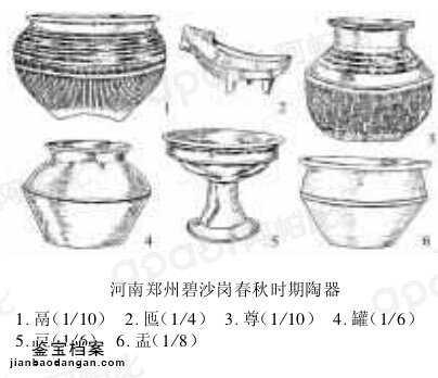 春秋战国时期陶器特征的鉴别